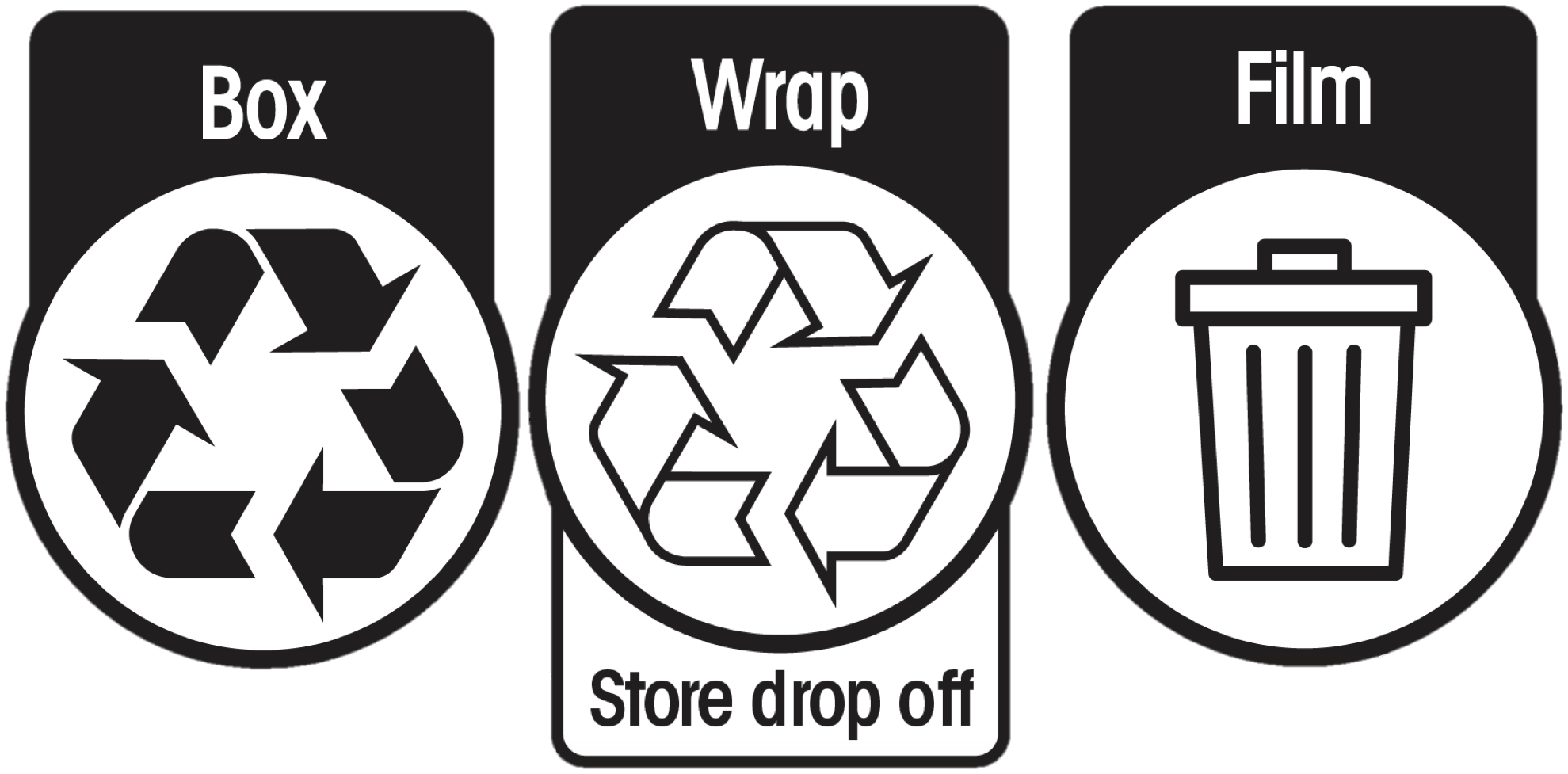 Labels identifying how and where products can be recycled.